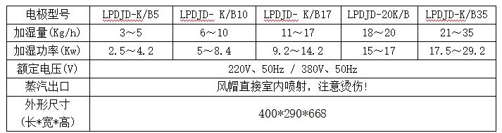 独立电极参数.png