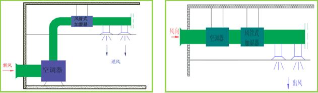 风管湿膜安装.png